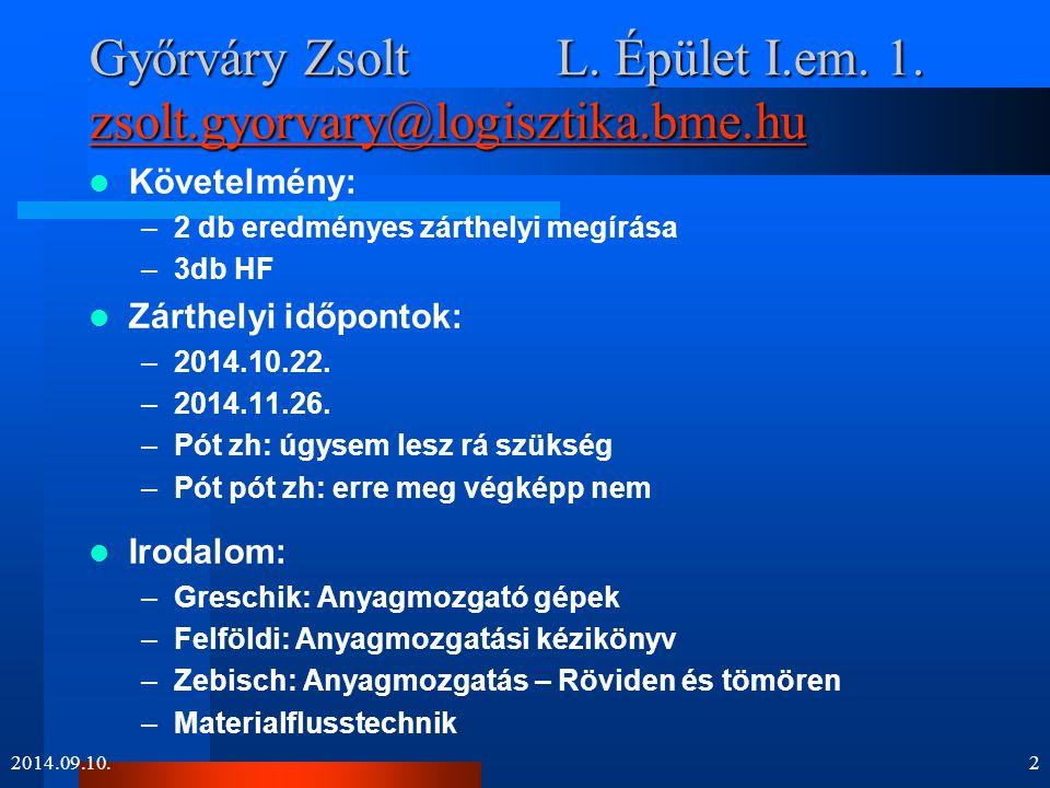 Győrváry Zsolt L. Épület I.em. 1. zsolt.gyorvary@logisztika.bme.hu