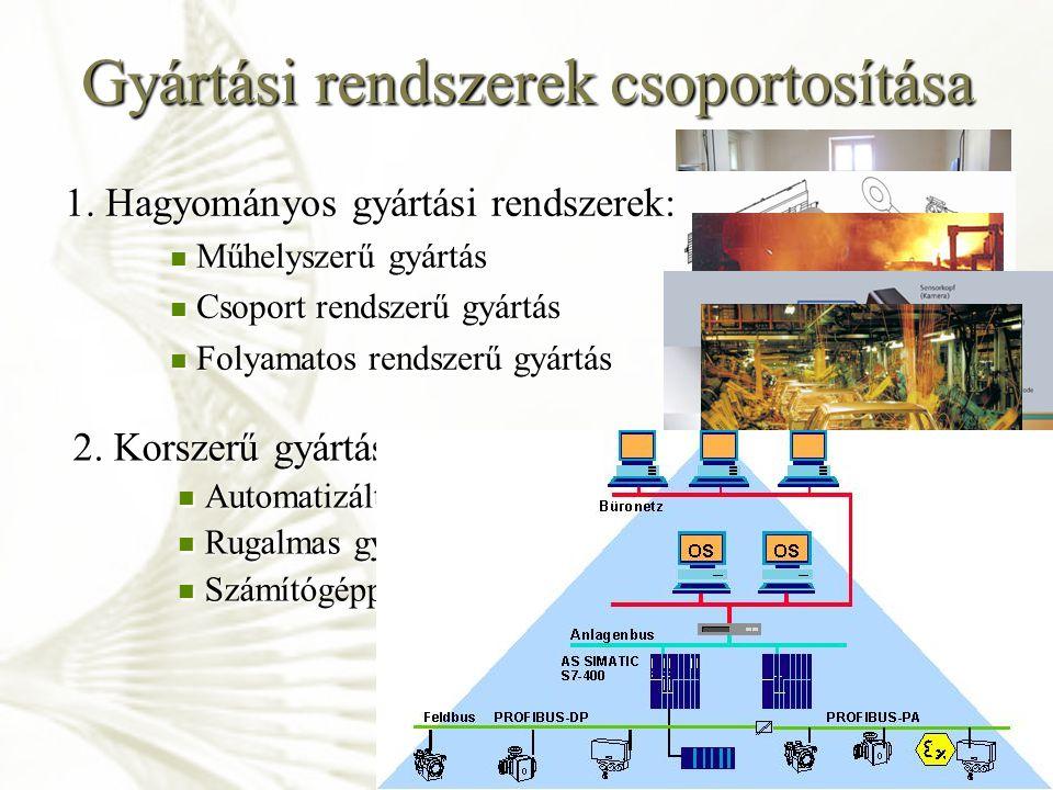 Gyártási rendszerek csoportosítása