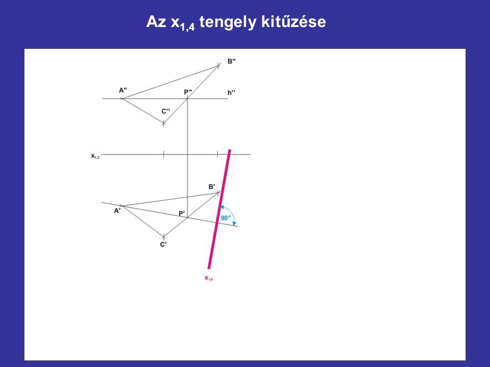 Az x1,4 tengely kitűzése