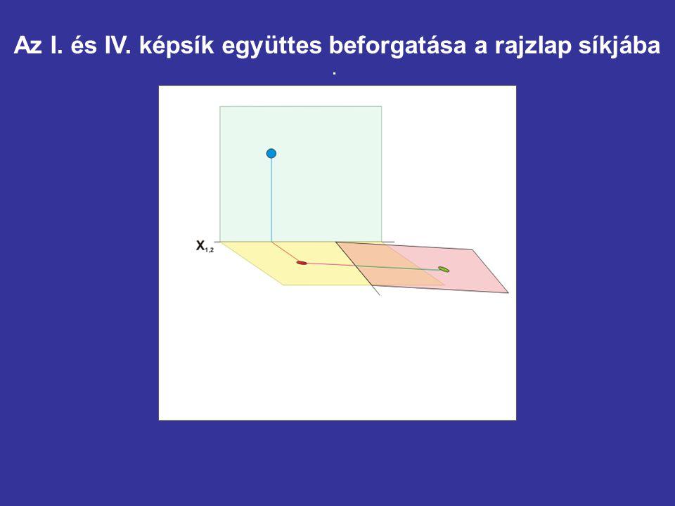 Az I. és IV. képsík együttes beforgatása a rajzlap síkjába