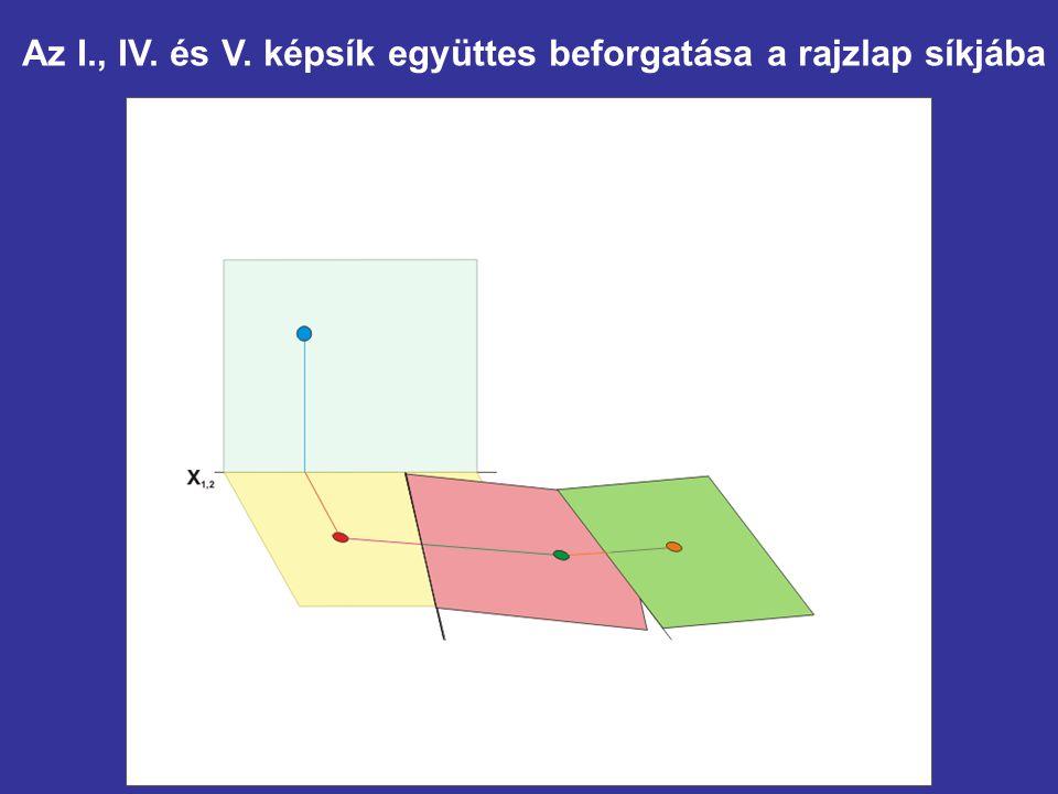 Az I., IV. és V. képsík együttes beforgatása a rajzlap síkjába