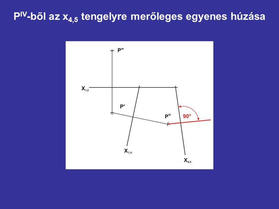 PIV-ből az x4,5 tengelyre merőleges egyenes húzása