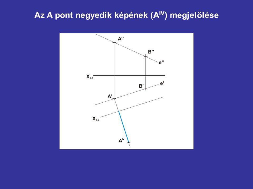 Az A pont negyedik képének (AIV) megjelölése