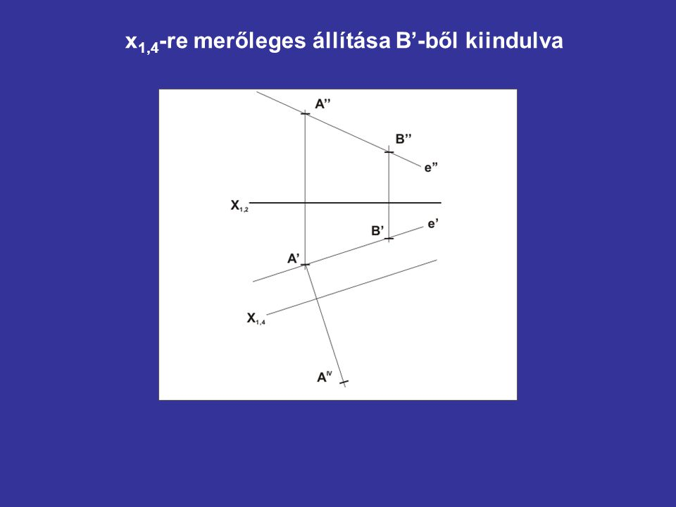 x1,4-re merőleges állítása B'-ből kiindulva