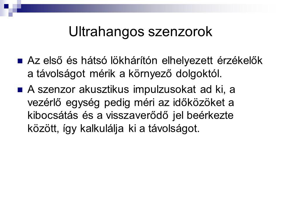 Ultrahangos szenzorok