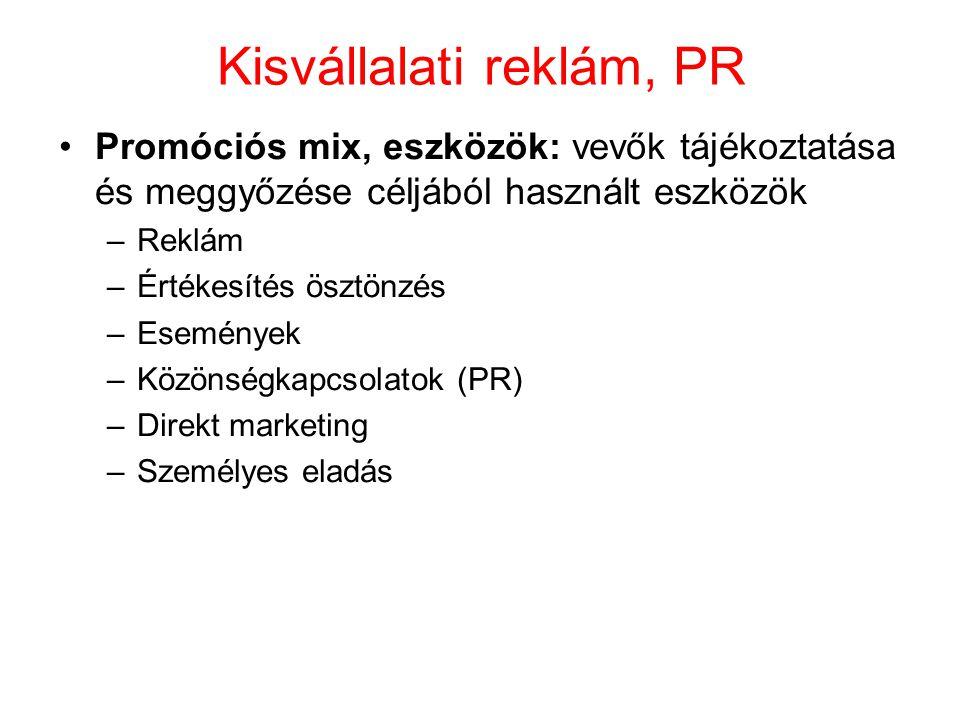 Kisvállalati reklám, PR