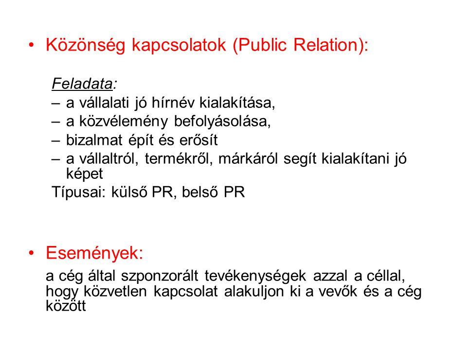 Közönség kapcsolatok (Public Relation):
