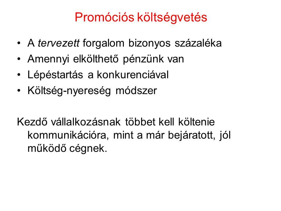 Promóciós költségvetés
