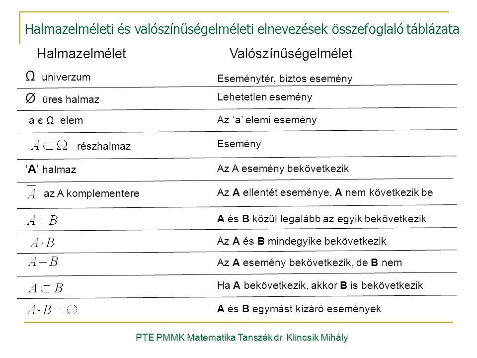 PTE PMMK Matematika Tanszék dr. Klincsik Mihály