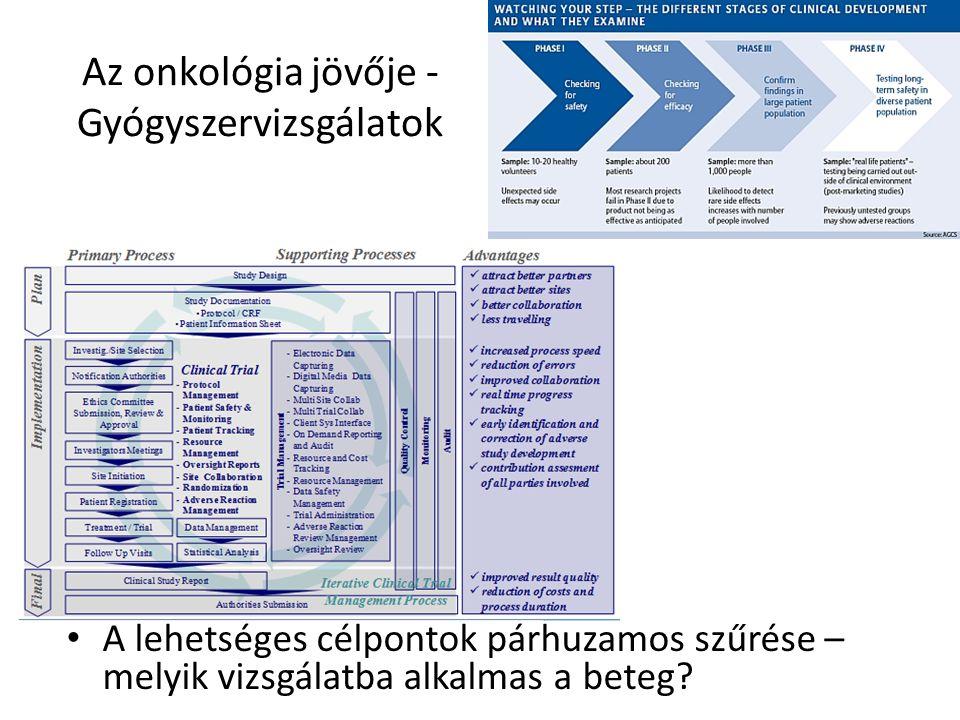 Az onkológia jövője - Gyógyszervizsgálatok