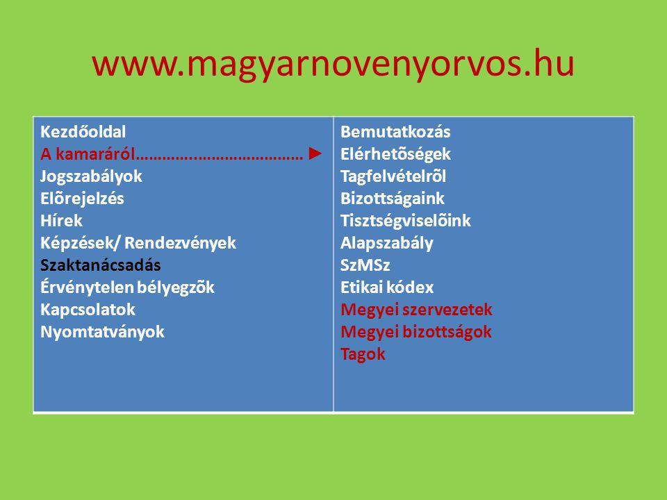 www.magyarnovenyorvos.hu Kezdőoldal A kamaráról…………..…………………… ►