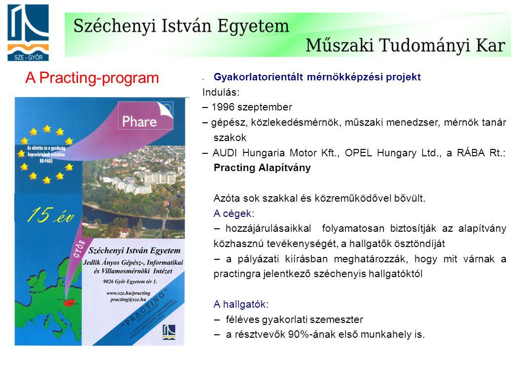 A Practing-program Gyakorlatorientált mérnökképzési projekt Indulás: