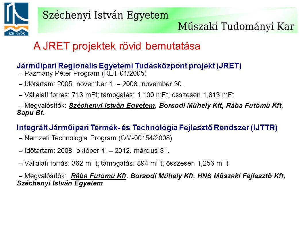 A JRET projektek rövid bemutatása