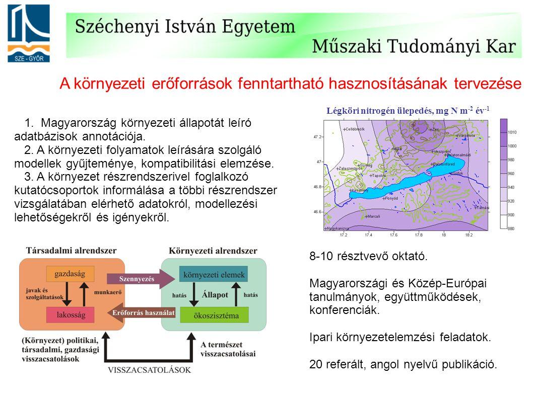 Légköri nitrogén ülepedés, mg N m-2 év-1