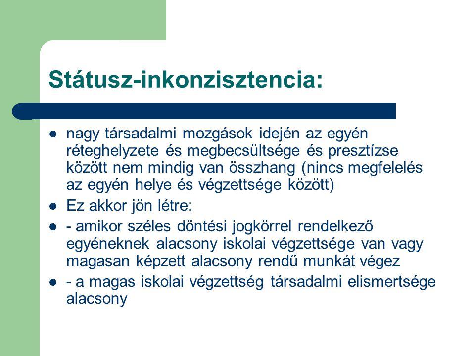 Státusz-inkonzisztencia: