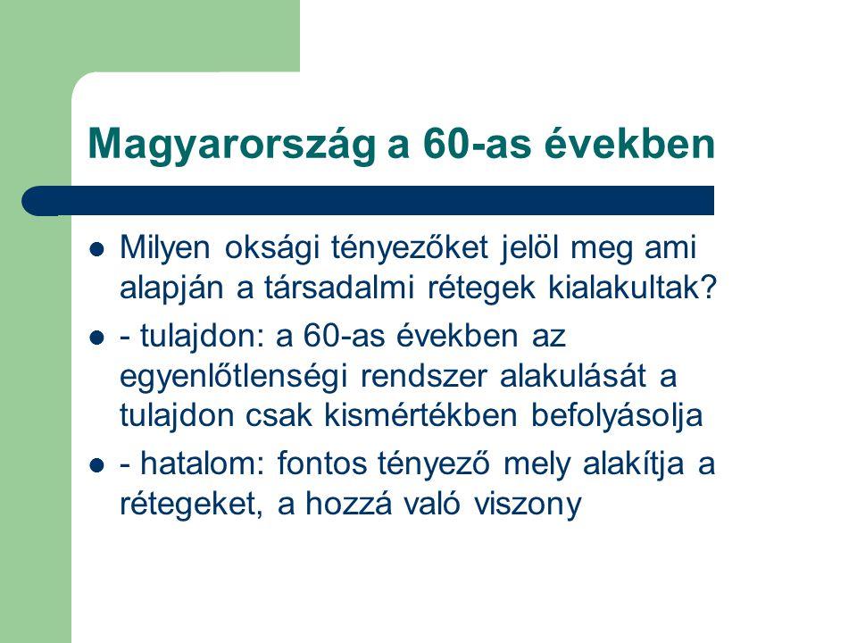 Magyarország a 60-as években