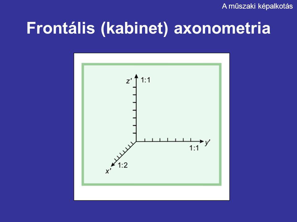 Frontális (kabinet) axonometria