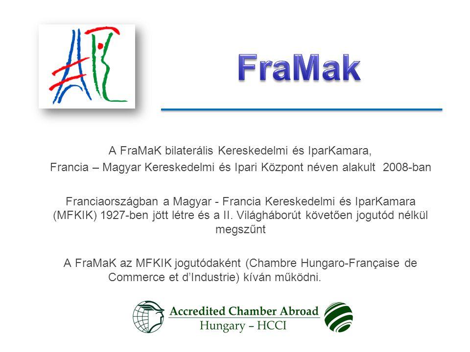 FraMak