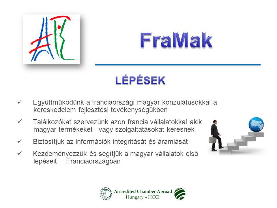 FraMak LÉPÉSEK. Együttműködünk a franciaországi magyar konzulátusokkal a kereskedelem fejlesztési tevékenységükben.