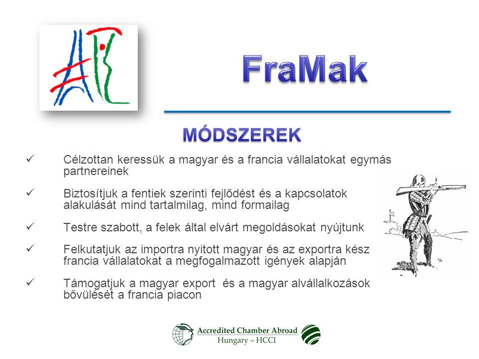 FraMak MÓDSZEREK. Célzottan keressük a magyar és a francia vállalatokat egymás partnereinek.