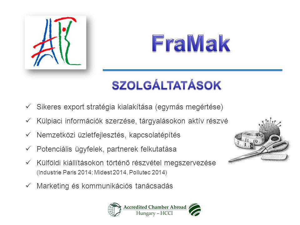 FraMak Sikeres export stratégia kialakítása (egymás megértése)