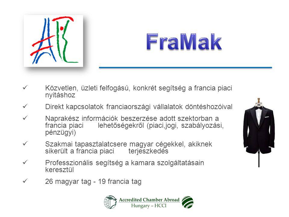 FraMak Közvetlen, üzleti felfogású, konkrét segítség a francia piaci nyitáshoz. Direkt kapcsolatok franciaországi vállalatok döntéshozóival.