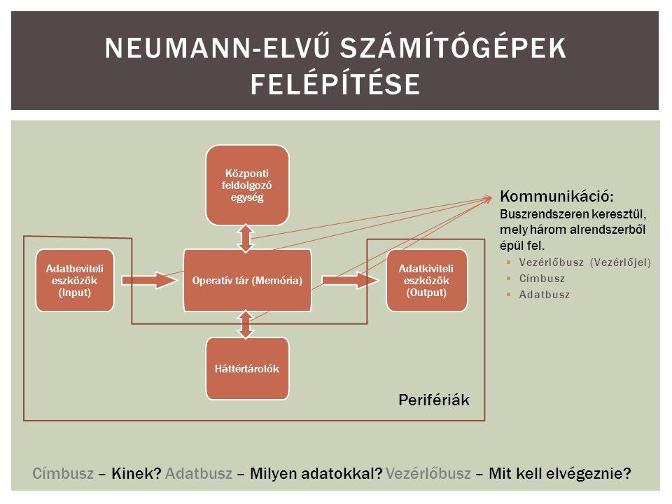 NEUMANN-ELVŰ SZÁMÍTÓGÉPEK FELÉPÍTÉSE