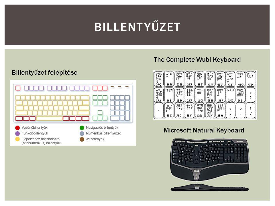 Billentyűzet The Complete Wubi Keyboard Billentyűzet felépítése