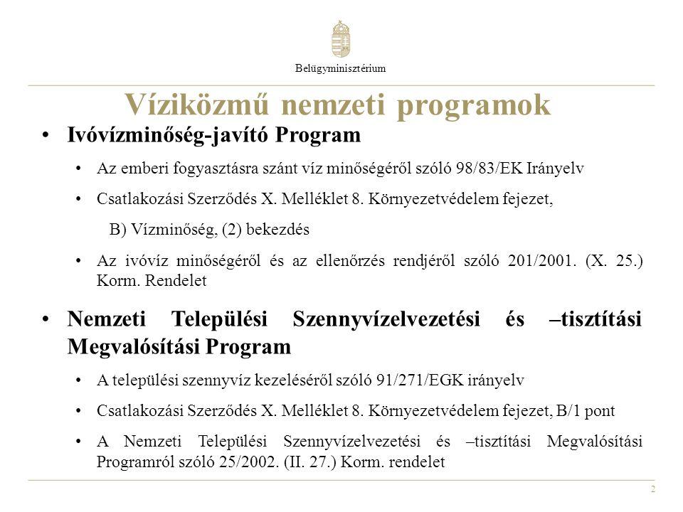Víziközmű nemzeti programok
