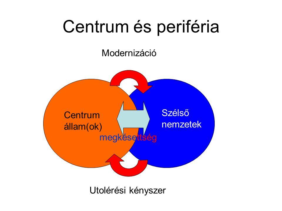 Centrum és periféria Modernizáció Szélső nemzetek Centrum állam(ok)