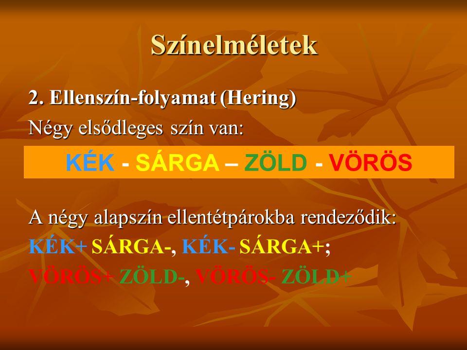 KÉK - SÁRGA – ZÖLD - VÖRÖS