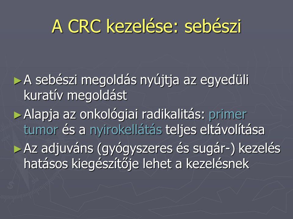 A CRC kezelése: sebészi