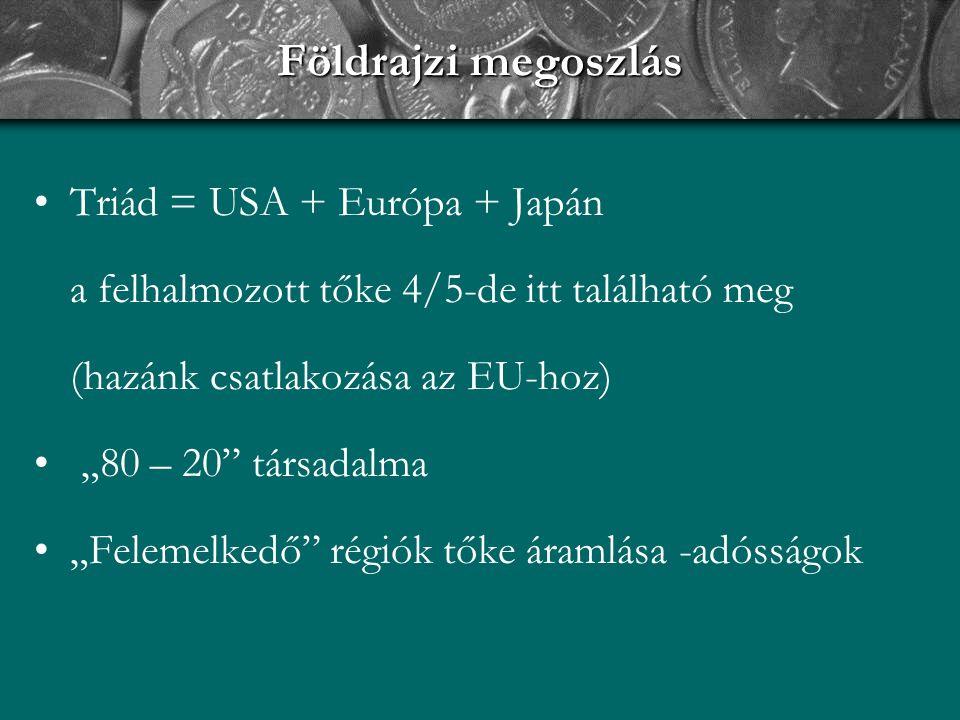 Földrajzi megoszlás Triád = USA + Európa + Japán