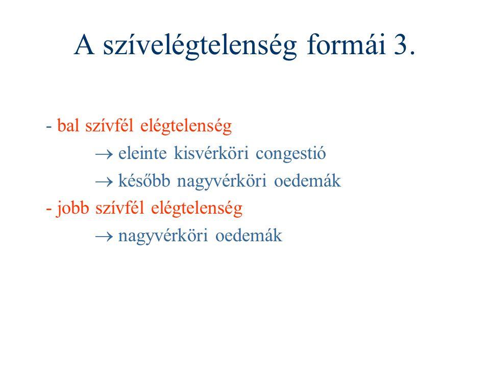 A szívelégtelenség formái 3.