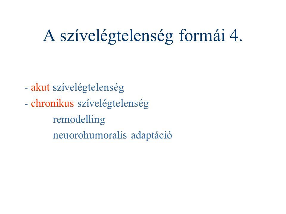 A szívelégtelenség formái 4.