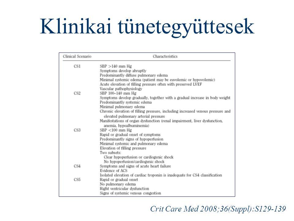 Klinikai tünetegyüttesek