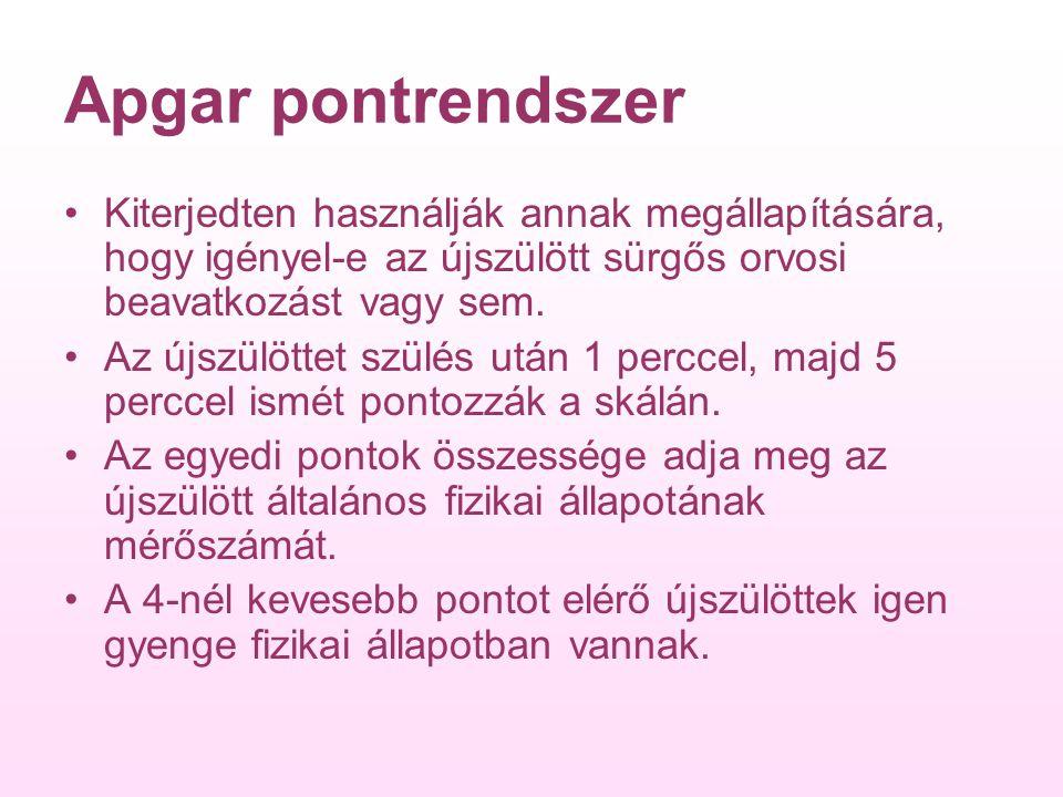 Apgar pontrendszer Kiterjedten használják annak megállapítására, hogy igényel-e az újszülött sürgős orvosi beavatkozást vagy sem.