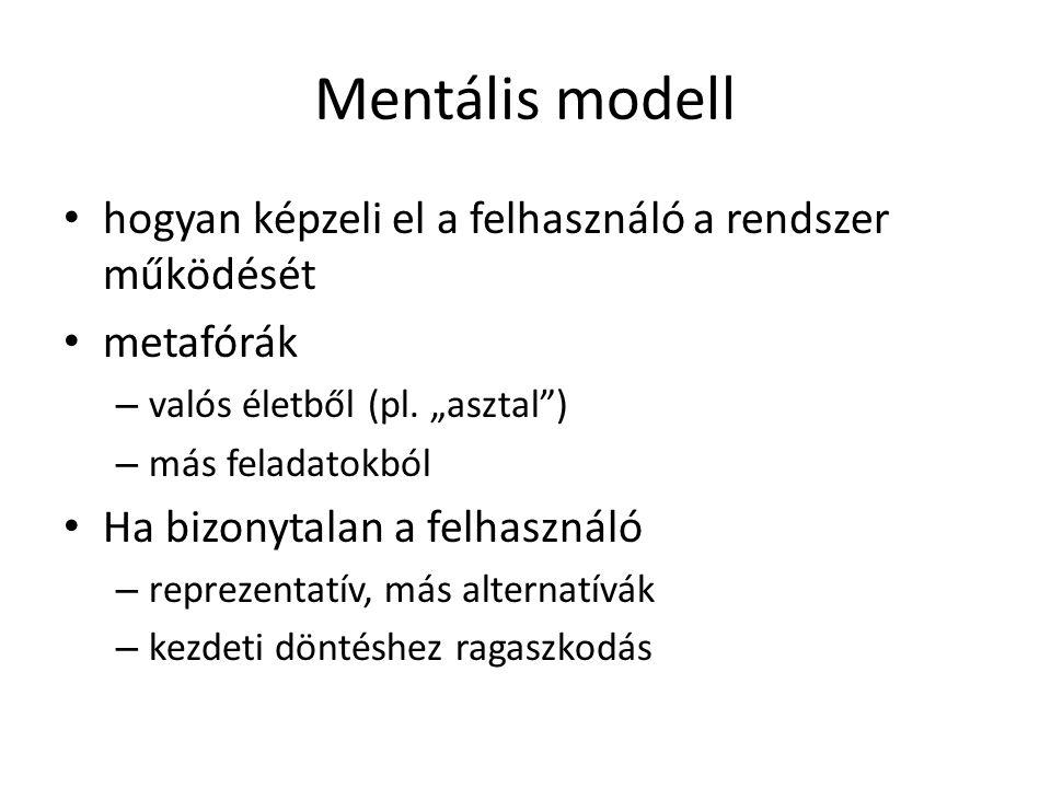 Mentális modell hogyan képzeli el a felhasználó a rendszer működését