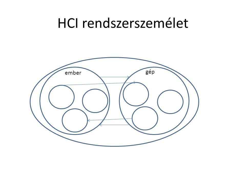 HCI rendszerszemélet ember gép