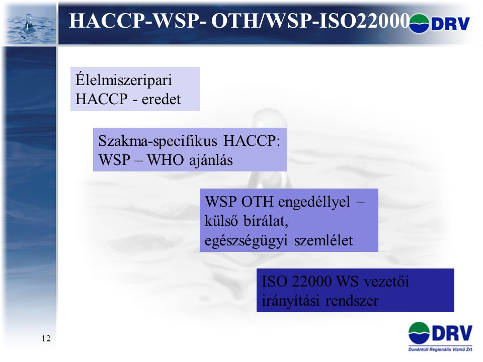 HACCP-WSP- OTH/WSP-ISO22000