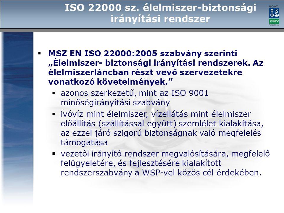 ISO 22000 sz. élelmiszer-biztonsági irányítási rendszer