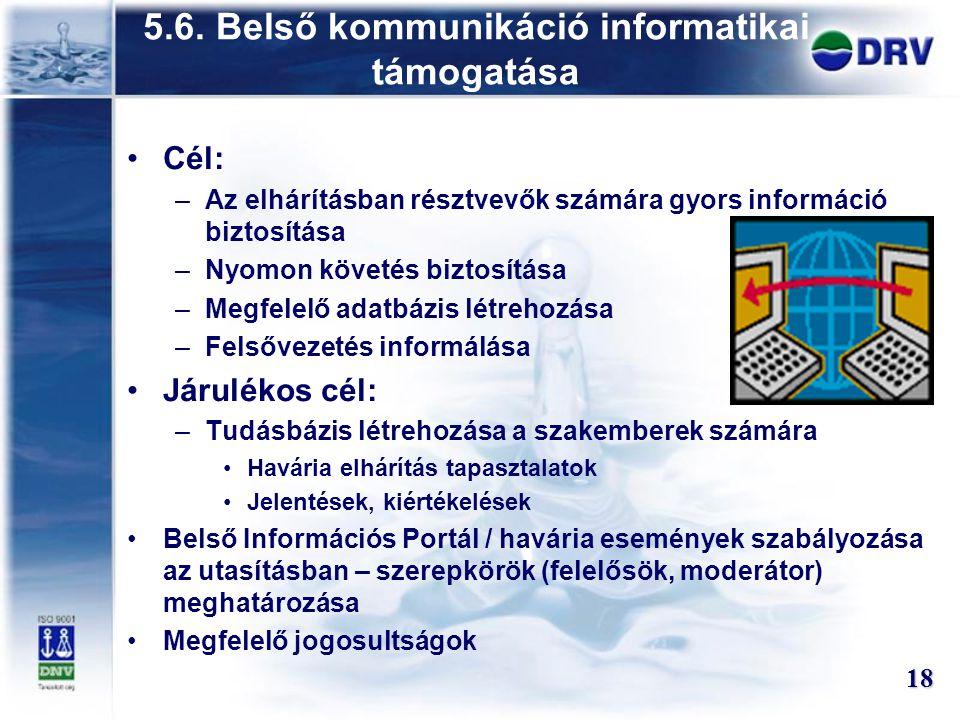 5.6. Belső kommunikáció informatikai támogatása