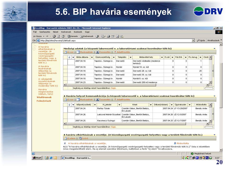 5.6. BIP havária események 20