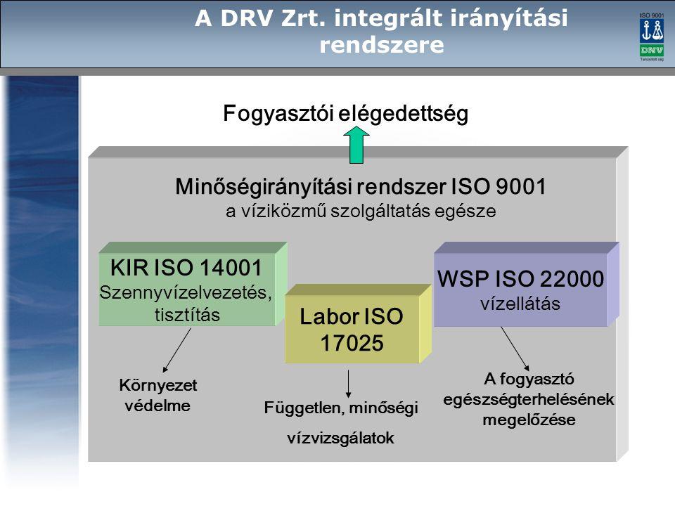 A DRV Zrt. integrált irányítási rendszere