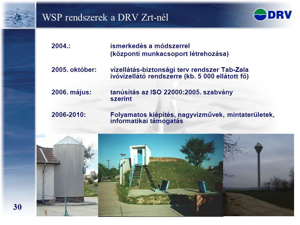 WSP rendszerek a DRV Zrt-nél