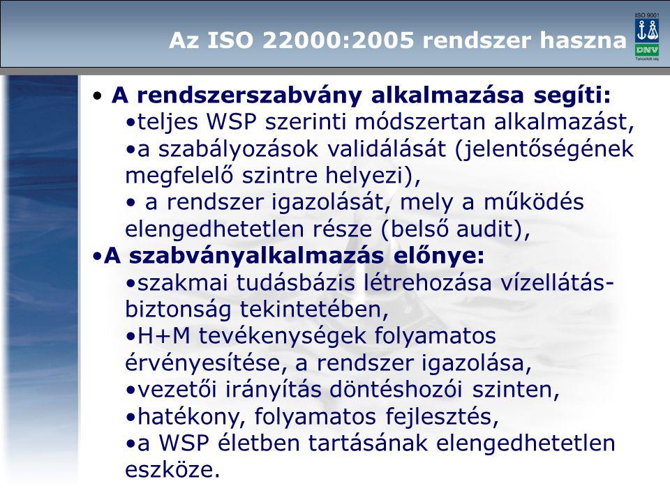 Az ISO 22000:2005 rendszer haszna