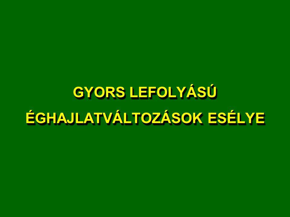 GYORS LEFOLYÁSÚ ÉGHAJLATVÁLTOZÁSOK ESÉLYE
