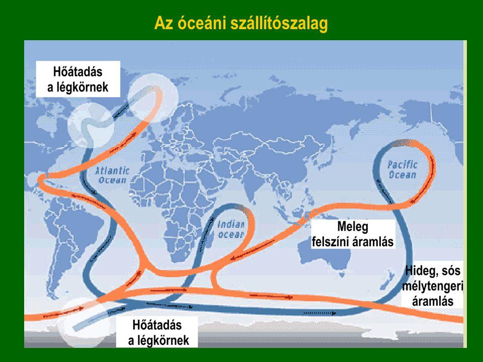 Az óceáni szállítószalag