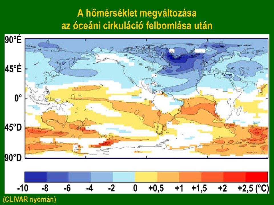 A hőmérséklet megváltozása az óceáni cirkuláció felbomlása után