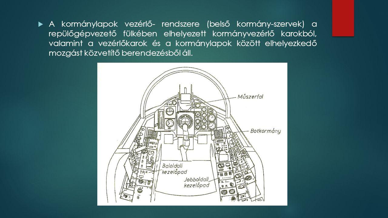 A kormánylapok vezérlő- rendszere (belső kormány-szervek) a repülőgépvezető fülkében elhelyezett kormányvezérlő karokból, valamint a vezérlőkarok és a kormánylapok között elhelyezkedő mozgást közvetítő berendezésből áll.